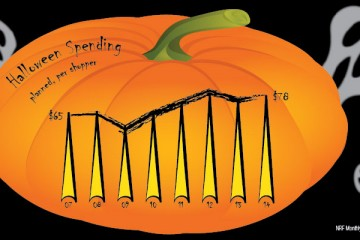 img750_Pumpkin-spending-graph