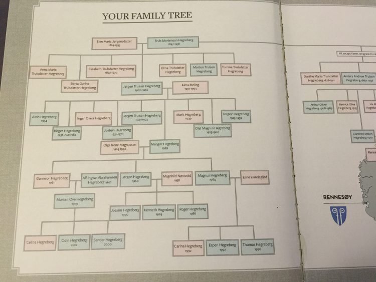 Larsen's long-lost family tree, included in a family book Larsen received after appearing on Alt for Norge.
