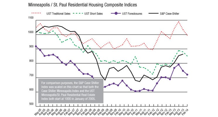 Feb.-Housing-Chart-Newsroom