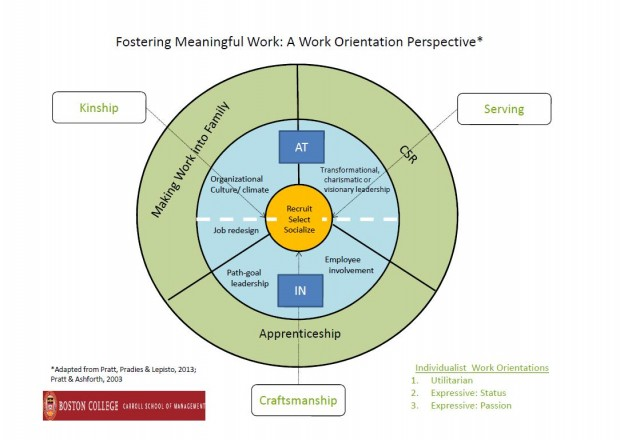 meaningfulwork2