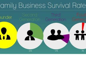 img750_family-business-viability