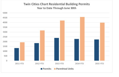 Building-permits-June-Newsr